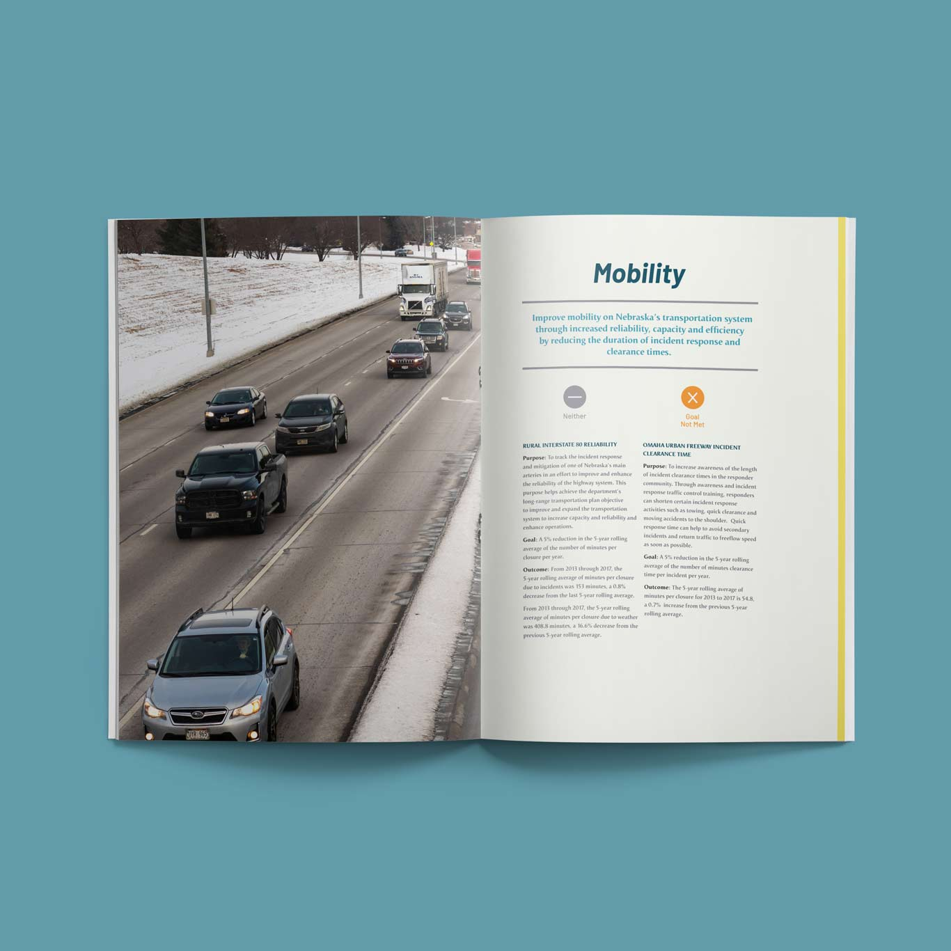 Fifth spread. Utilizes an image of Nebraska Highway 2 for the mobility/smoothness of roads information.